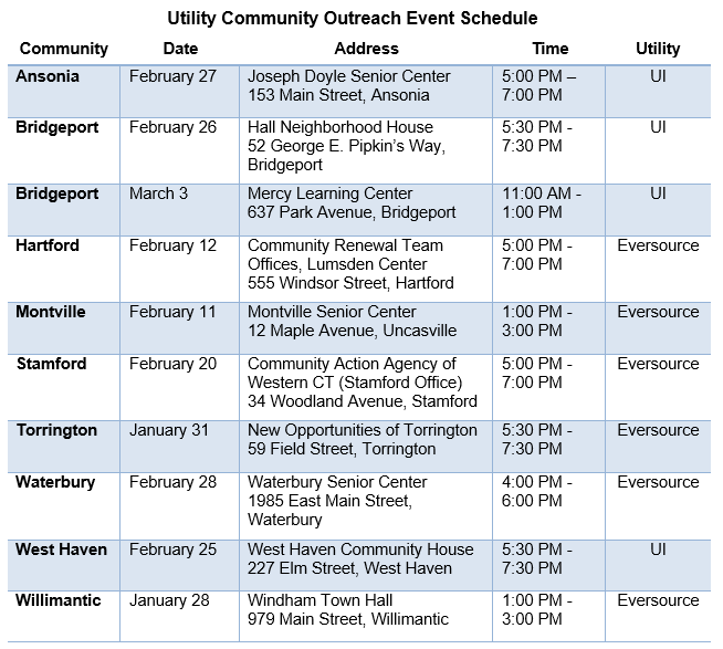 Utility Outreach Events on Energy Assistance Programs